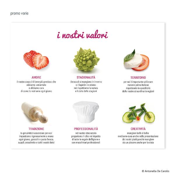 Awesome La Cucina Di Flo Images - Ridgewayng.com - ridgewayng.com